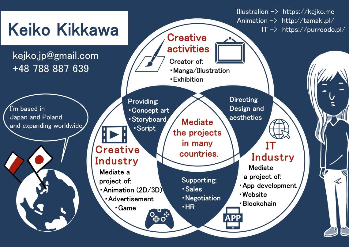 keiko-infographics-en.jpg