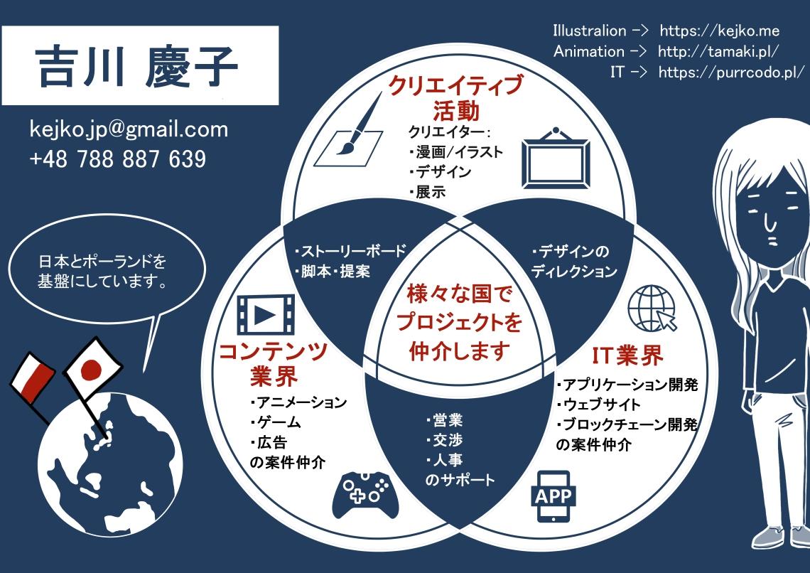 keiko-infographics-jp